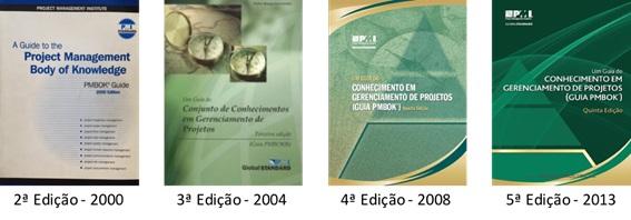 Fluxo de processos do guia pmbok® 5ª edição em português versão sim….
